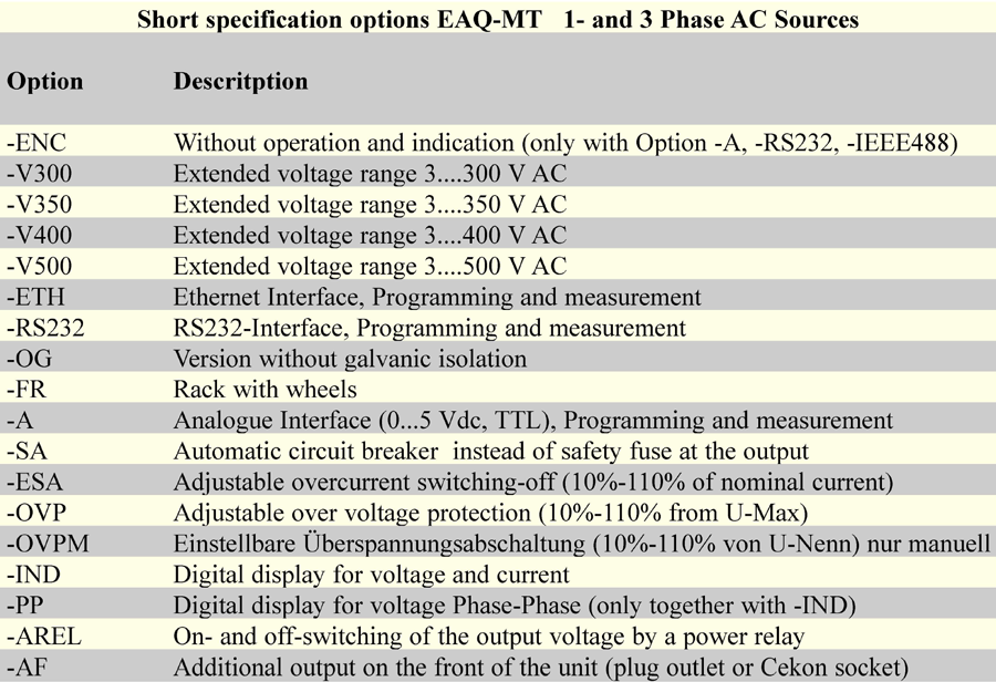 Short specification Options EAQ MT