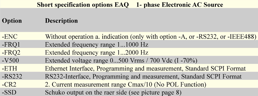 Short specification Options EAQ