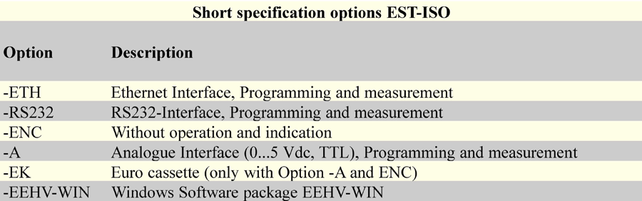 Short specification Options EST ISO